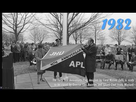 Guess the Year: Behind the Scenes at APL Through 75 Years