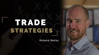 How To Trade The 80 20 Trade Strategy | Axia Futures
