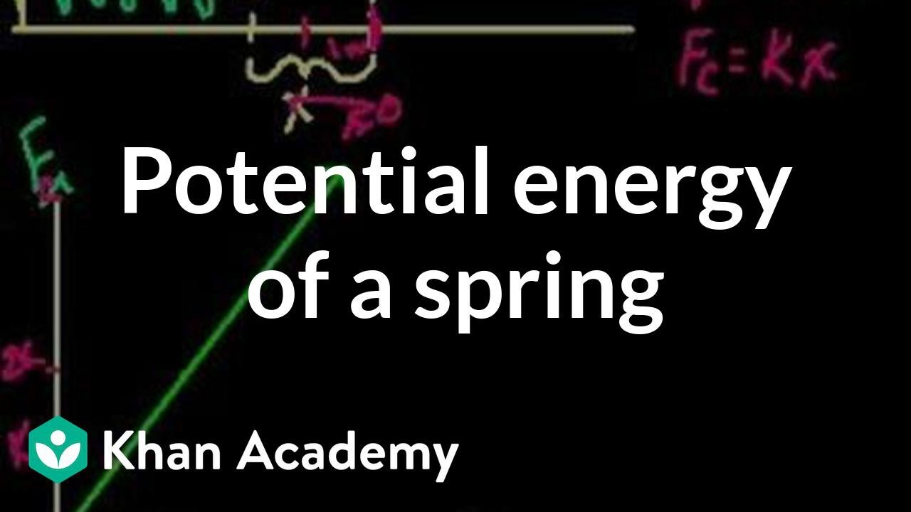Potential Energy Stored In A Spring Video Khan Academy