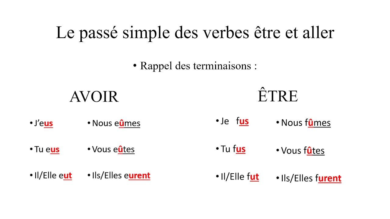 Le Passe Simple Des Verbes Etre Et Avoir Lecon Exercices Et Corrections Youtube