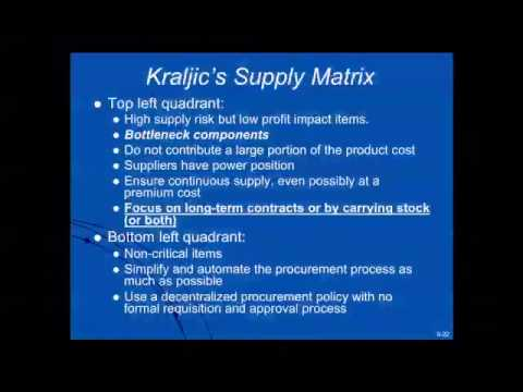 Outsourcing and Procurement