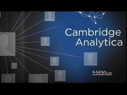 Facebook Data Scandal Involving Donald Trump & Cambridge Analytica