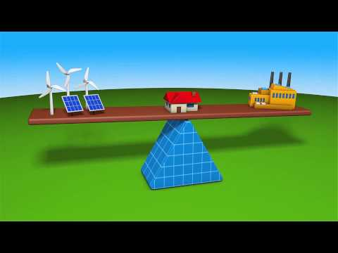 The grid and renewables