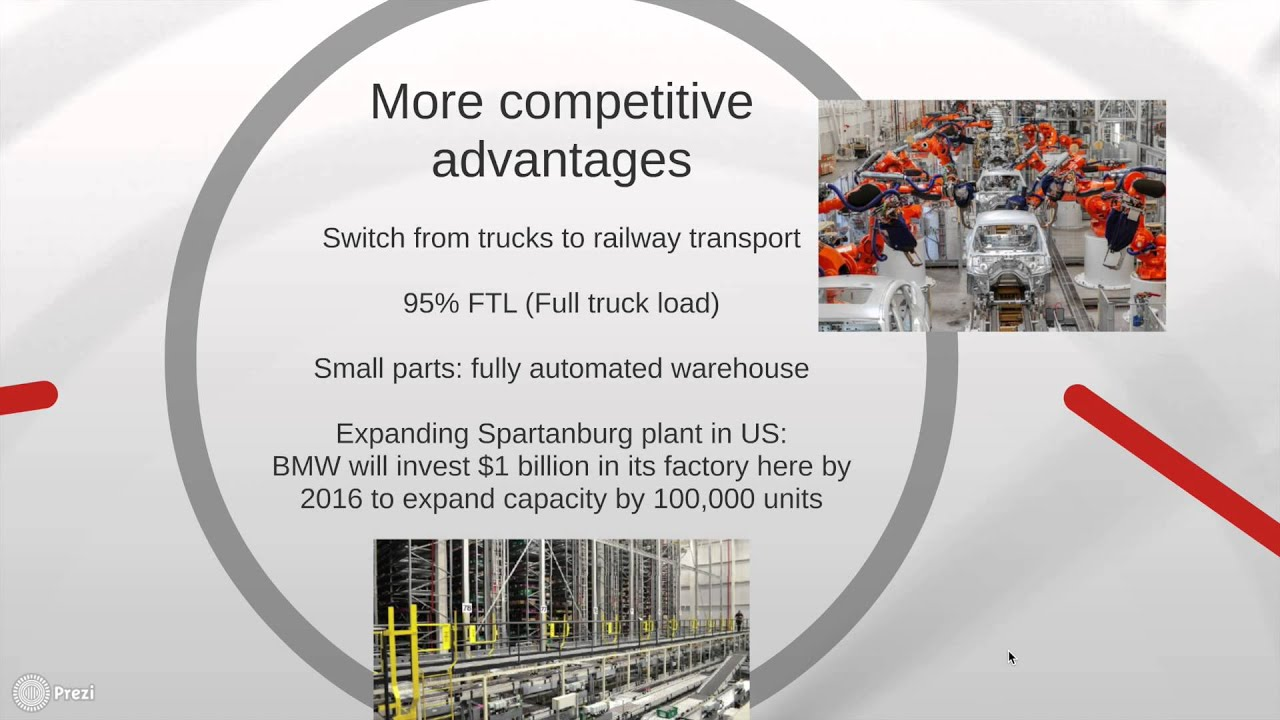 Supply Chain 303 Final Project Bmw Youtube