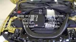 Auto Mania:BMW M3, BMW M4 Тест драйв Anton Avtoman