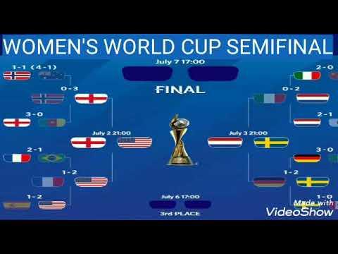 Women's world cup 2019 Semifinals :- USA vs England women's soccer match ; Netherlands vs Sweden