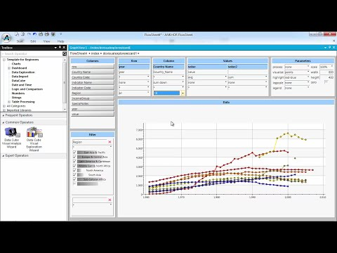 Quick Data Analysis Workflow Sample