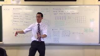 Multiplying Positives & Negatives