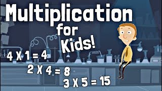 Multiplication for Kids | Facts and Tricks