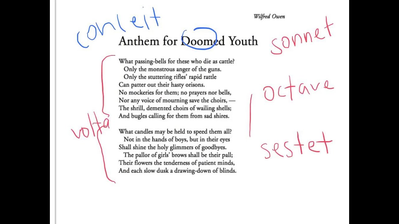 poetry analysis of anthem for doomed youth essay Pupil analysis – stabat mater  igcse poetry + how to write the perfect essay a2-level poetry, as-level poetry, igcse poetry + anthem for doomed youth igcse.