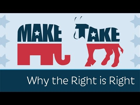 Why the Right is Right