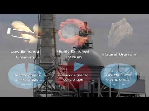 Nuclear Thermal Propulsion (NTP)