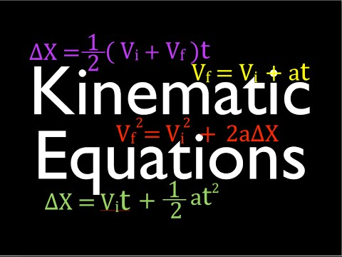 Physics, Kinematics (1 of 7) One Dimensional Horizontal Motion: An Explanation