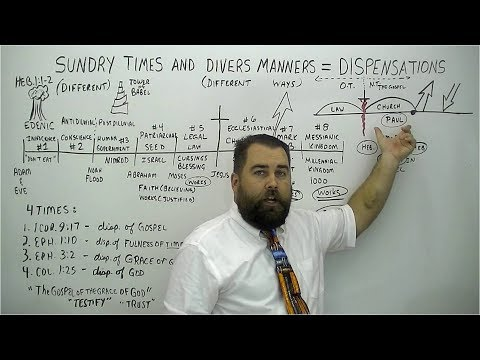 Sundry Times and Divers Manners = Dispensations