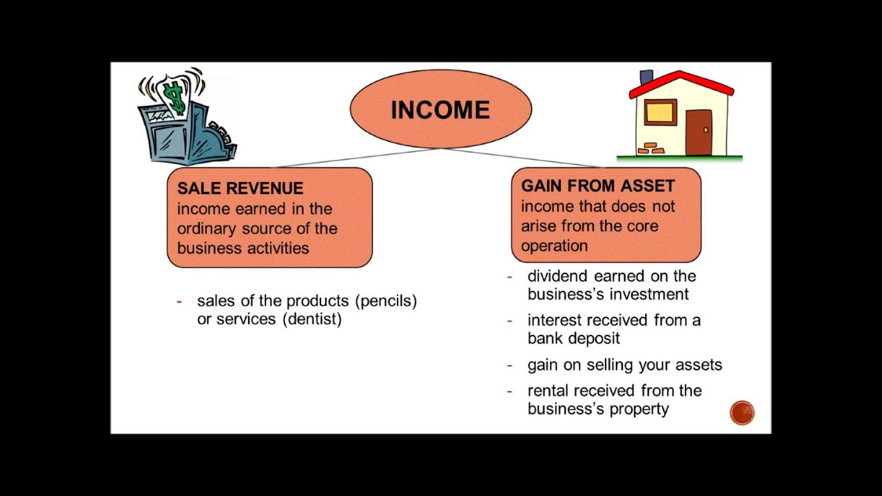 Definition of Income VS Expense - YouTube