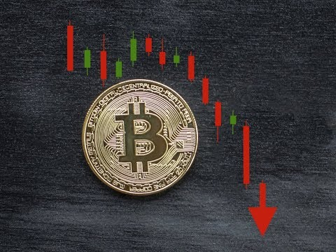 CBOE & CME FUTURES WILL BRING BITCOIN TO ITS KNEES~STRAP IN FOR A WILD RIDE!!