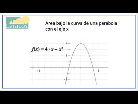 Como calcular el pip