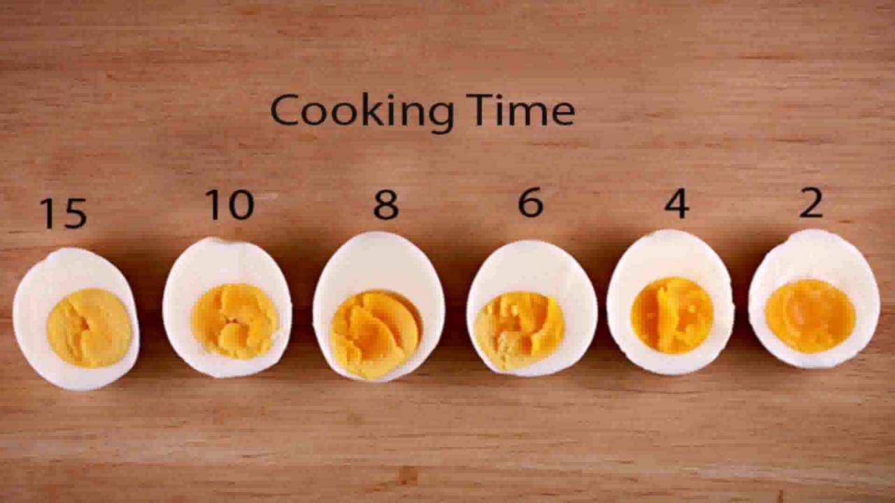Life Hack How To Peel A Hard Boiled Egg