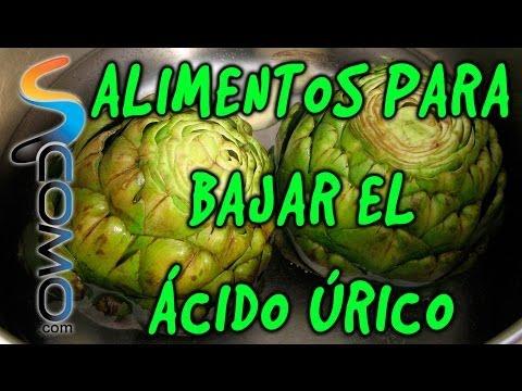 acido urico raleigh acumulacion de acido urico en codos