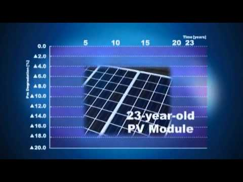 Kyocera Solar High Efficiency Photovoltaic Modules | PVdepot.com