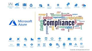 Gambar cover Azure Compliance & Automation