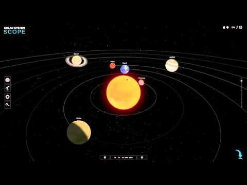 Solar System Scope proves the globe is impossible - flat earth