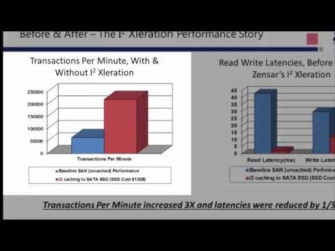 Zensar I2 Xleration Accelerates Storage Performance