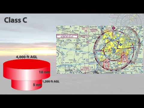 Class C Airspace Defined