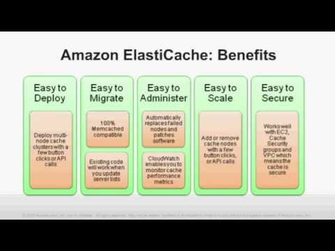 AWS Webcast - Accelerating Application Performance Using In-Memory Caching in AWS
