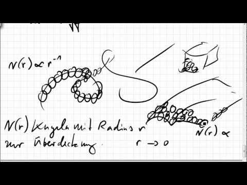 01A.2 Dimension von Kurven, Flächen; Hausdorff-Dimension; Fraktal, Koch-Kurve