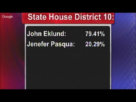 2018 Midterms Election Night Results