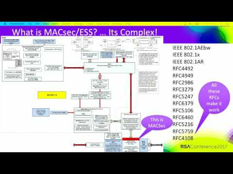 IEEE MACSec and NSA ESS: How to Protect Your WAN, LAN and Cloud