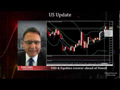 USD & Equities recover ahead of Powell | June 4, 2019
