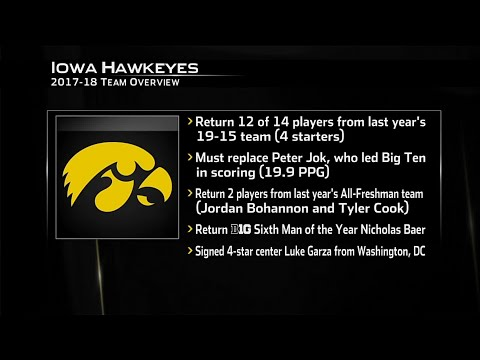 2017 Basketball Media Days - Iowa