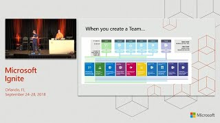 Making Microsoft Teams work without understanding Information Architecture - BRK2287