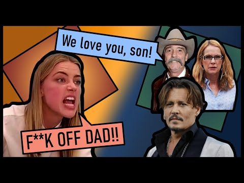 Johnny Depp & Amber Heard Case Update: Amber's Parents Sided With Johnny? - NEW TEXTS & EVIDENCE!! -