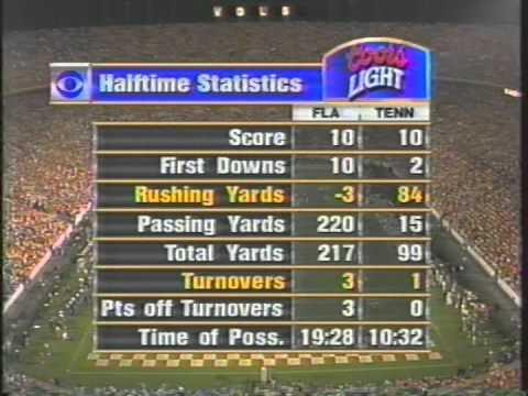 1998 # 6 Tennessee vs # 2 Florida