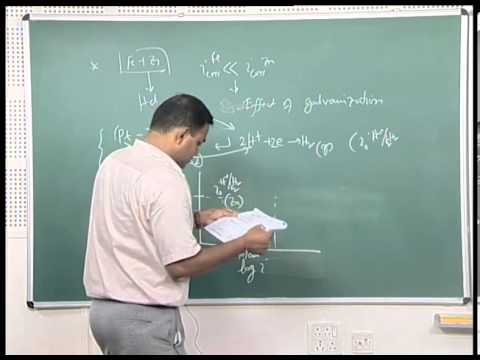 Mod-01 Lec-16  Explanation of corrosion events on the basis of Mixed potential theory