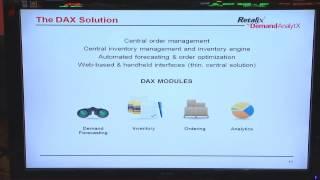 Retalix Software