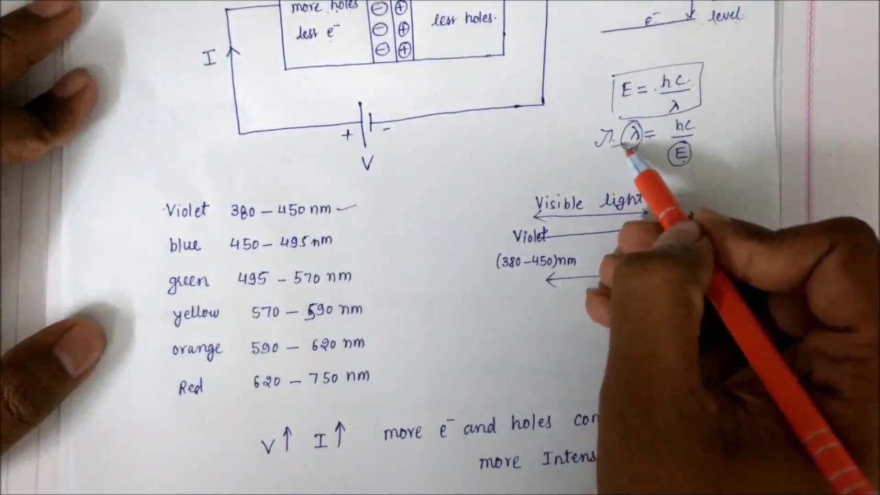 Led In Hindi Light Emitting Diode Youtube Diagram