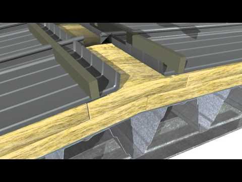 Montageprinzip Rib Roof Evolution Mit Richtclips 200 Auf