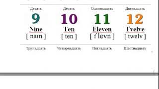 Numbers 1-20.  Английские цифры от 11 до 20.