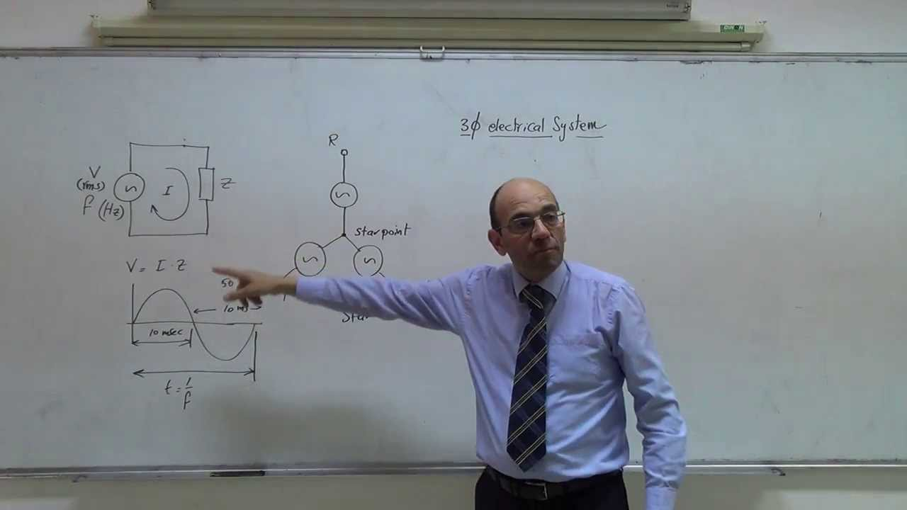 Three Phase Systems I: An overview of three phase systems, 4/3/2014 ...