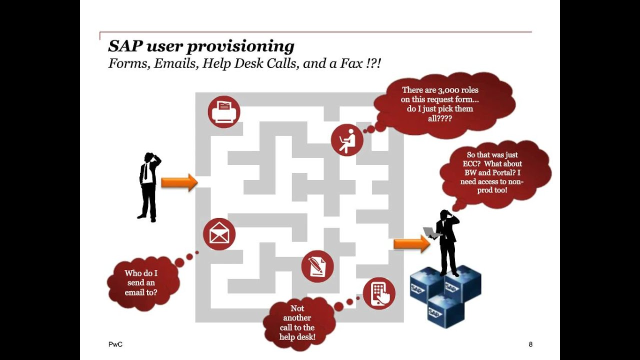SAP Webcast Series: How One Stop Shop Business Roles Can Accelerate User  Provisioning In SAP. PwC US