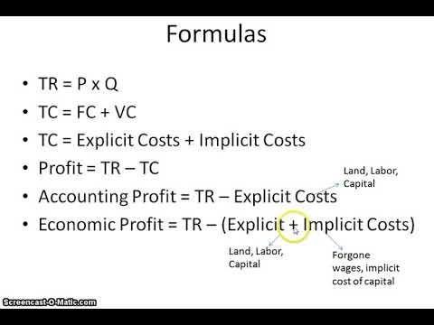 Economic vs Accounting Profit - YouTube