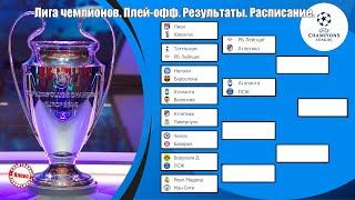 Лига Чемпионов 2019 20 Известен полный состав ¼ финала Результаты Расписание