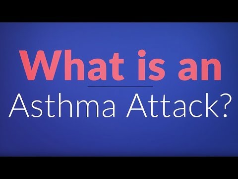 What Is An Asthma Attack? (Inflamed Airways)