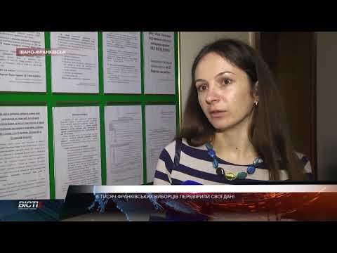 Більше п'яти тисяч осіб на Прикарпатті подали заяви для зміни місця голосування