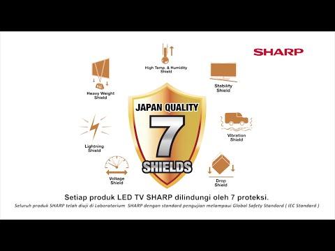 7 Proteksi Perlindungan untuk TV SHARP AQUOS