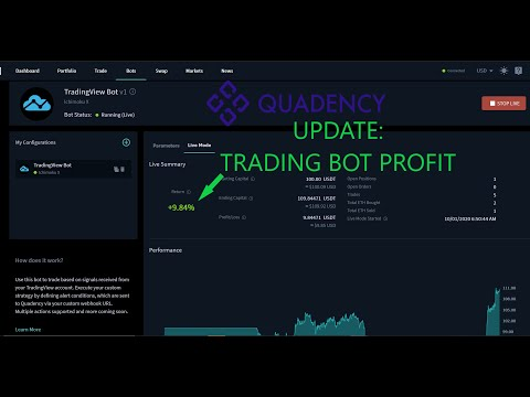 UPDATE Ichimoku Cloud Indicator Automated TradingView Alert Crypto Trading Bot Strategy Quadency ETH